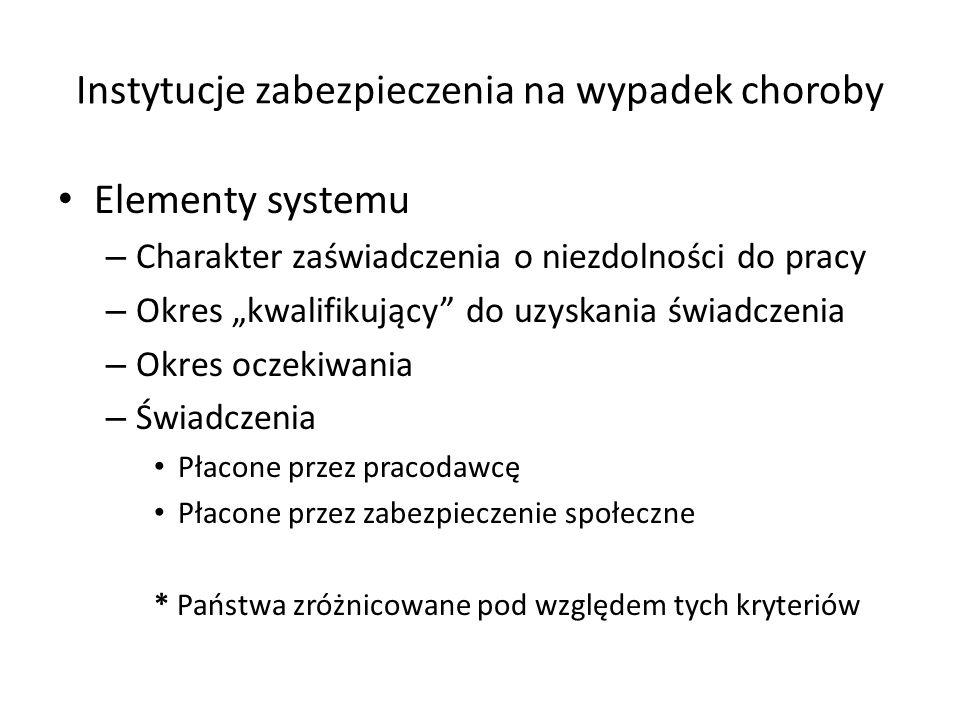 Instytucje zabezpieczenia na wypadek choroby Elementy systemu – Charakter zaświadczenia o niezdolności do pracy – Okres kwalifikujący do uzyskania świ