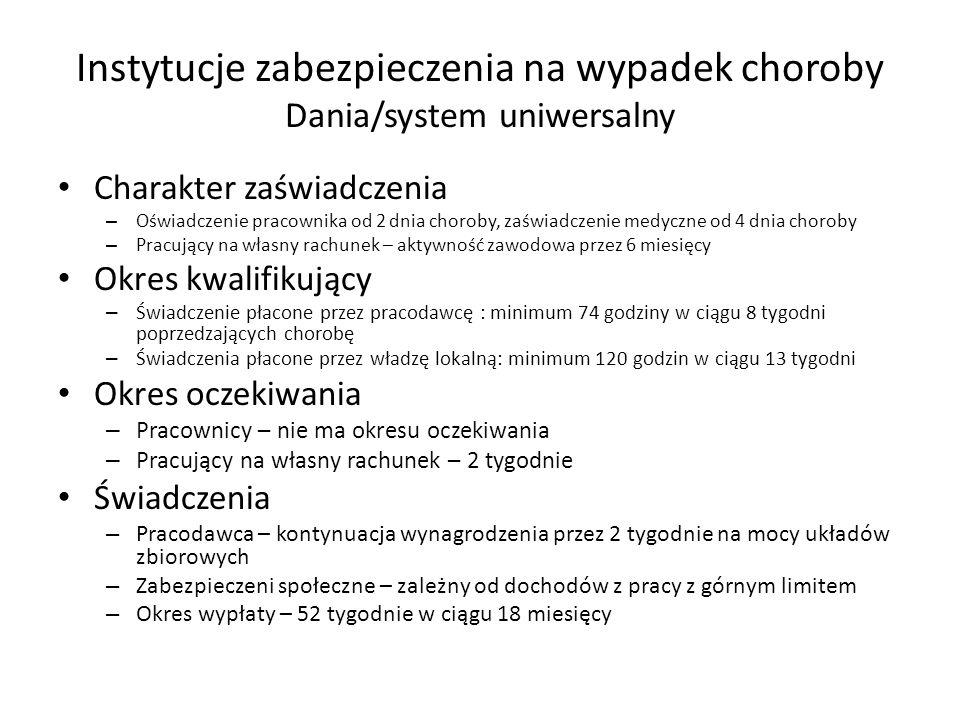 Instytucje zabezpieczenia na wypadek choroby Dania/system uniwersalny Charakter zaświadczenia – Oświadczenie pracownika od 2 dnia choroby, zaświadczen