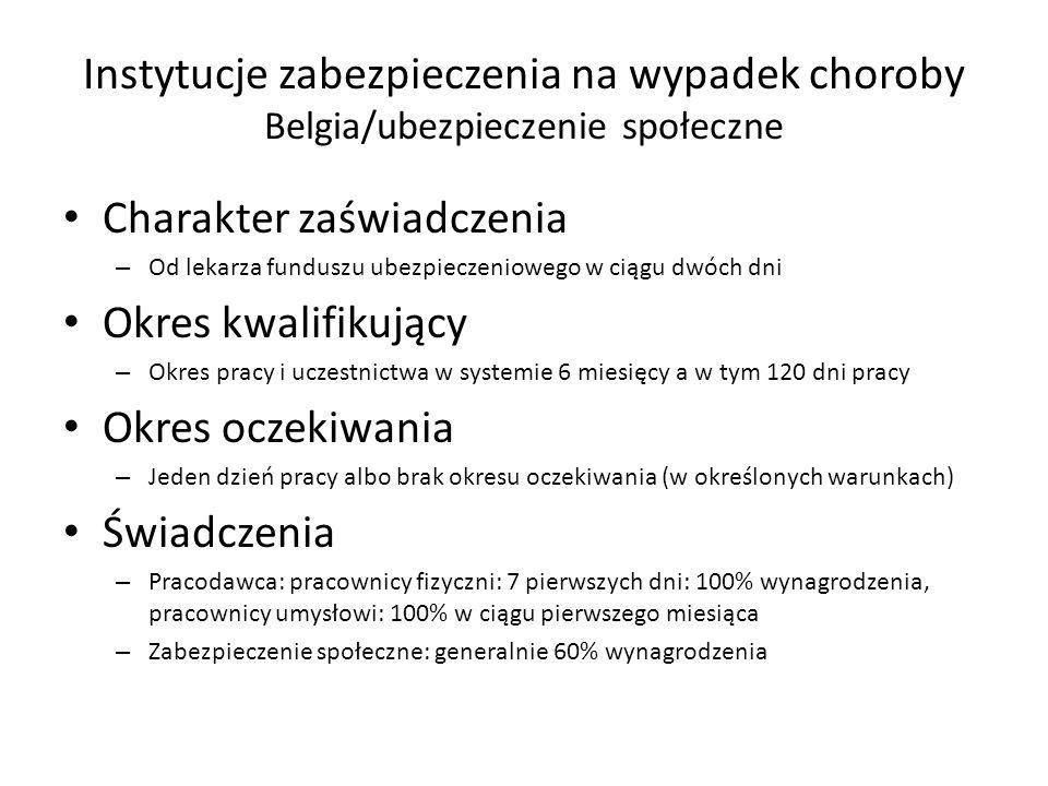Instytucje zabezpieczenia na wypadek choroby Belgia/ubezpieczenie społeczne Charakter zaświadczenia – Od lekarza funduszu ubezpieczeniowego w ciągu dw