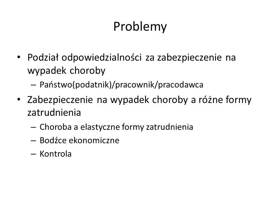 Problemy Podział odpowiedzialności za zabezpieczenie na wypadek choroby – Państwo(podatnik)/pracownik/pracodawca Zabezpieczenie na wypadek choroby a r