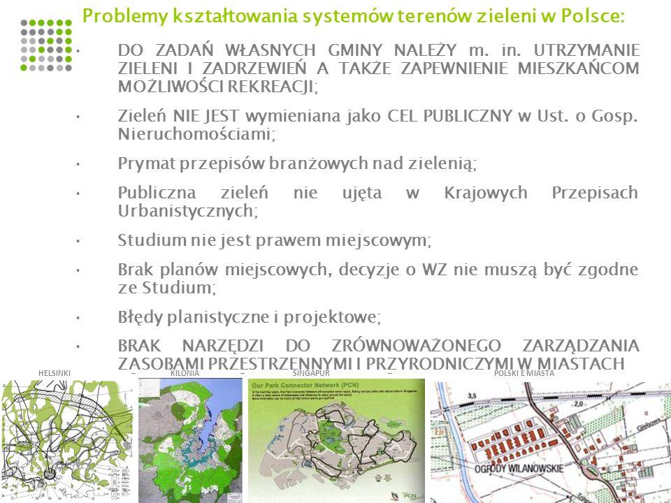 1.Wskazanie nowych terenów rozwojowych pod zieleń; 2.