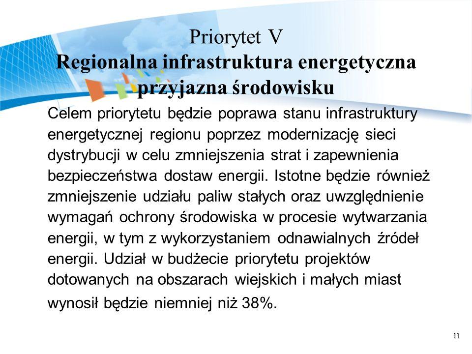 11 Priorytet V Regionalna infrastruktura energetyczna przyjazna środowisku Celem priorytetu będzie poprawa stanu infrastruktury energetycznej regionu poprzez modernizację sieci dystrybucji w celu zmniejszenia strat i zapewnienia bezpieczeństwa dostaw energii.