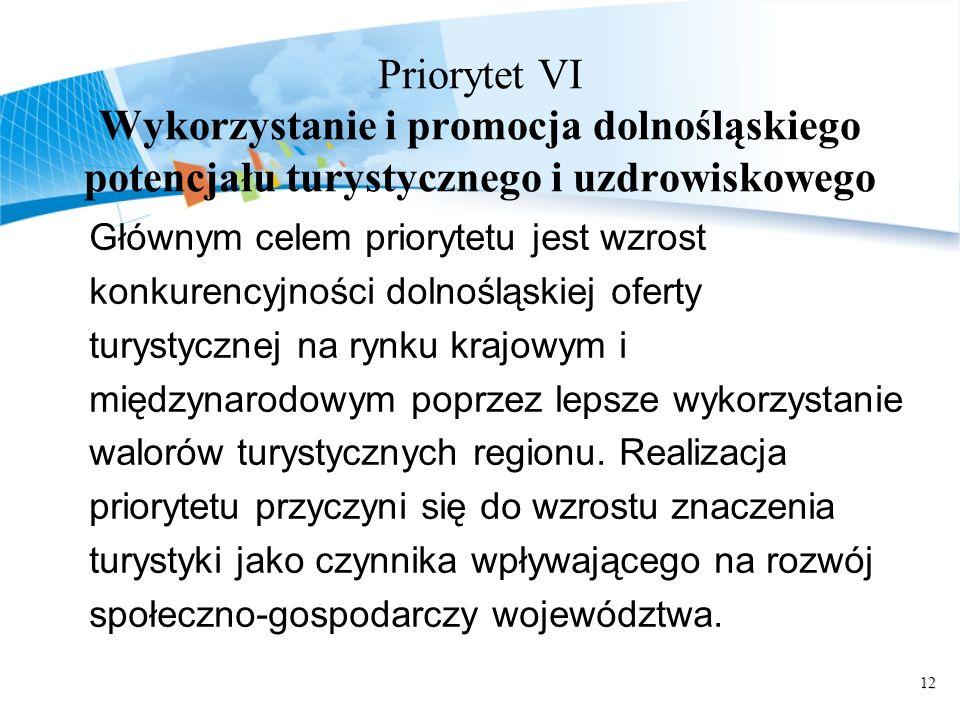 12 Priorytet VI Wykorzystanie i promocja dolnośląskiego potencjału turystycznego i uzdrowiskowego Głównym celem priorytetu jest wzrost konkurencyjności dolnośląskiej oferty turystycznej na rynku krajowym i międzynarodowym poprzez lepsze wykorzystanie walorów turystycznych regionu.