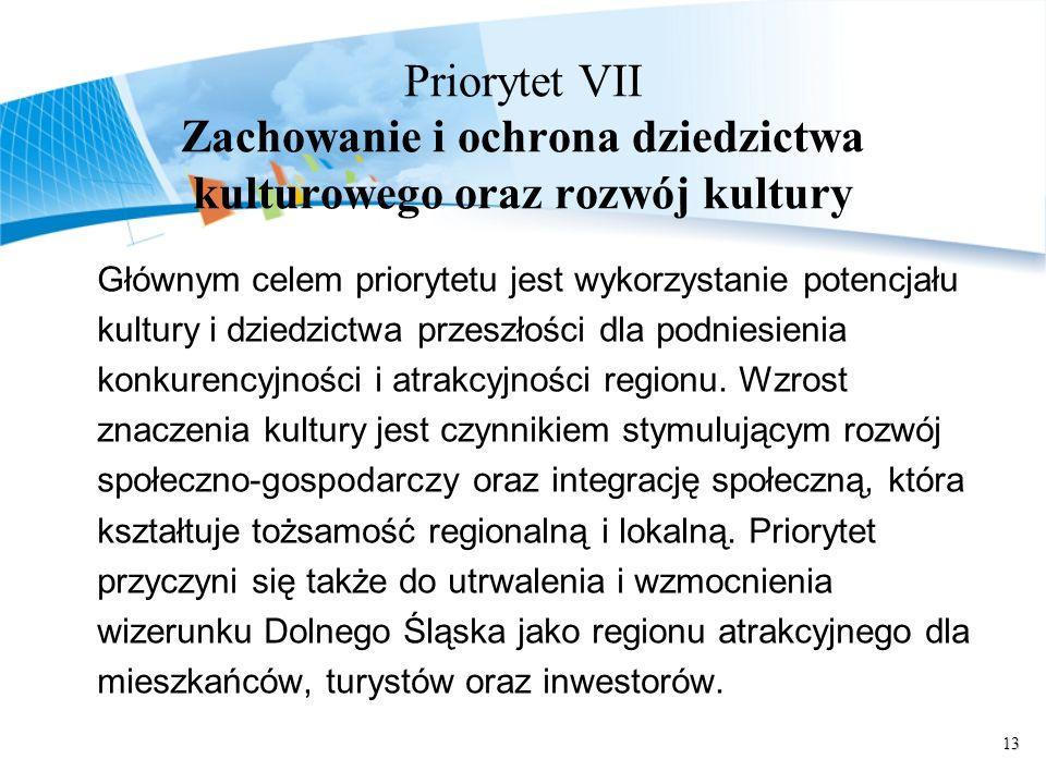 13 Priorytet VII Zachowanie i ochrona dziedzictwa kulturowego oraz rozwój kultury Głównym celem priorytetu jest wykorzystanie potencjału kultury i dziedzictwa przeszłości dla podniesienia konkurencyjności i atrakcyjności regionu.
