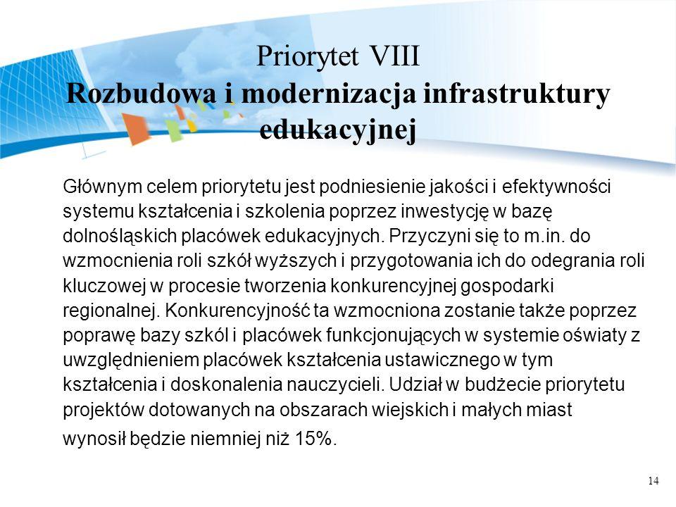14 Priorytet VIII Rozbudowa i modernizacja infrastruktury edukacyjnej Głównym celem priorytetu jest podniesienie jakości i efektywności systemu kształcenia i szkolenia poprzez inwestycję w bazę dolnośląskich placówek edukacyjnych.