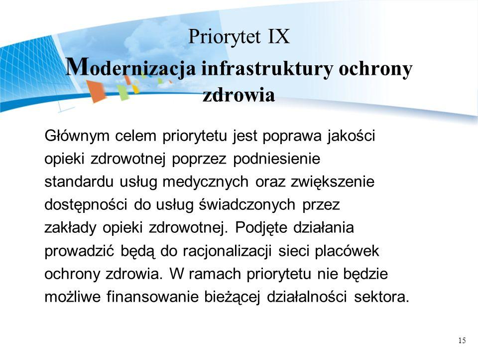 15 Priorytet IX M odernizacja infrastruktury ochrony zdrowia Głównym celem priorytetu jest poprawa jakości opieki zdrowotnej poprzez podniesienie standardu usług medycznych oraz zwiększenie dostępności do usług świadczonych przez zakłady opieki zdrowotnej.