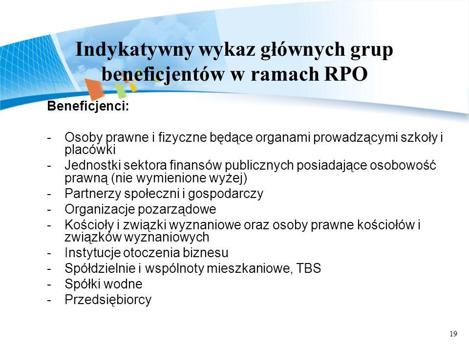 19 Indykatywny wykaz głównych grup beneficjentów w ramach RPO Beneficjenci: -Osoby prawne i fizyczne będące organami prowadzącymi szkoły i placówki -Jednostki sektora finansów publicznych posiadające osobowość prawną (nie wymienione wyżej) -Partnerzy społeczni i gospodarczy -Organizacje pozarządowe -Kościoły i związki wyznaniowe oraz osoby prawne kościołów i związków wyznaniowych -Instytucje otoczenia biznesu -Spółdzielnie i wspólnoty mieszkaniowe, TBS -Spółki wodne -Przedsiębiorcy