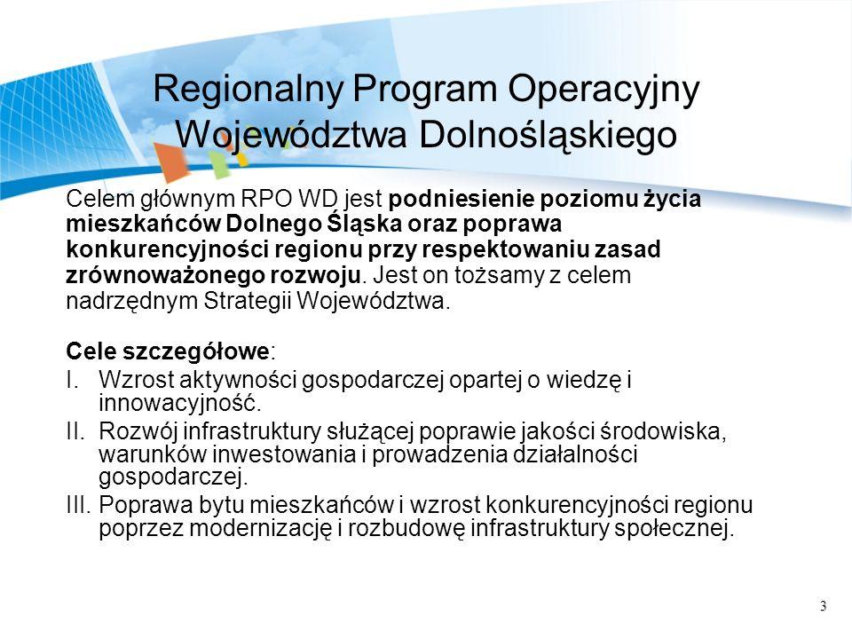 4 Regionalny Program Operacyjny Województwa Dolnośląskiego Priorytety Regionalnego Programu Operacyjnego Cele Szczegółowe Regionalnego Programu Operacyjnego 1.