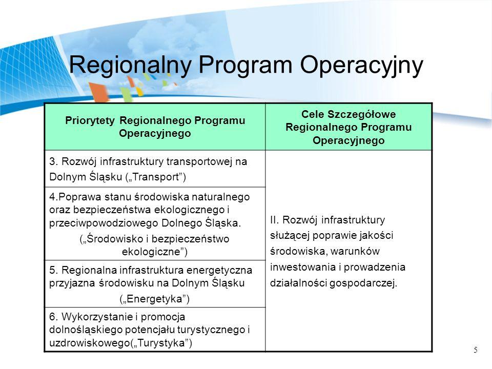 5 Regionalny Program Operacyjny Priorytety Regionalnego Programu Operacyjnego Cele Szczegółowe Regionalnego Programu Operacyjnego 3.