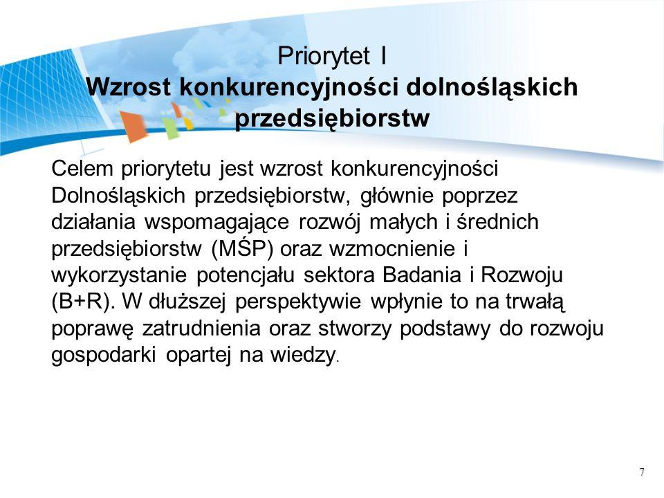 18 Indykatywny wykaz głównych grup beneficjentów w ramach RPO Beneficjenci: -Jednostki samorządu terytorialnego (JST), ich związki i stowarzyszenia -Jednostki organizacyjne JST posiadające osobowość prawną -Administracja rządowa -Parki Narodowe i Krajobrazowe -PGL Lasy Państwowe i jego jednostki organizacyjne -Zakłady opieki zdrowotnej działające w publicznym systemie ochrony zdrowia -Jednostki naukowe, w tym placówki naukowe PAN -Instytucje kultury -Szkoły wyższe