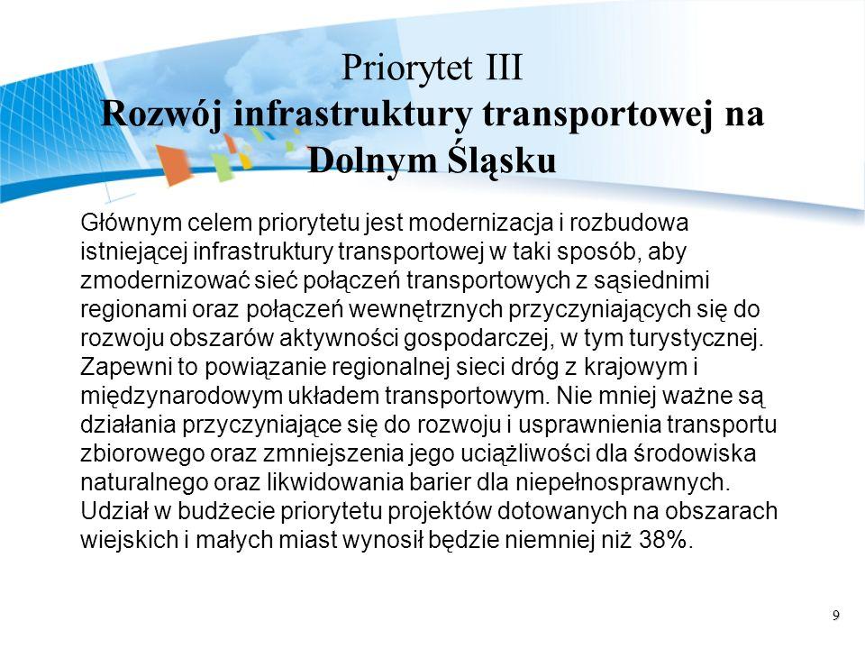 10 Priorytet IV Poprawa stanu środowiska naturalnego oraz bezpieczeństwa ekologicznego i przeciwpowodziowego Dolnego Śląska Głównym celem priorytetu jest poprawa stanu środowiska naturalnego, zapobieganie jego degradacji i zachowanie różnorodności biologicznej oraz walorów przyrodniczych Dolnego Śląska, a także poprawa poziomu bezpieczeństwa w regionie, poprzez przeciwdziałanie naturalnym i technologicznym zagrożeniom, likwidację ich skutków oraz wspieranie działających w tym zakresie służb ratowniczych.