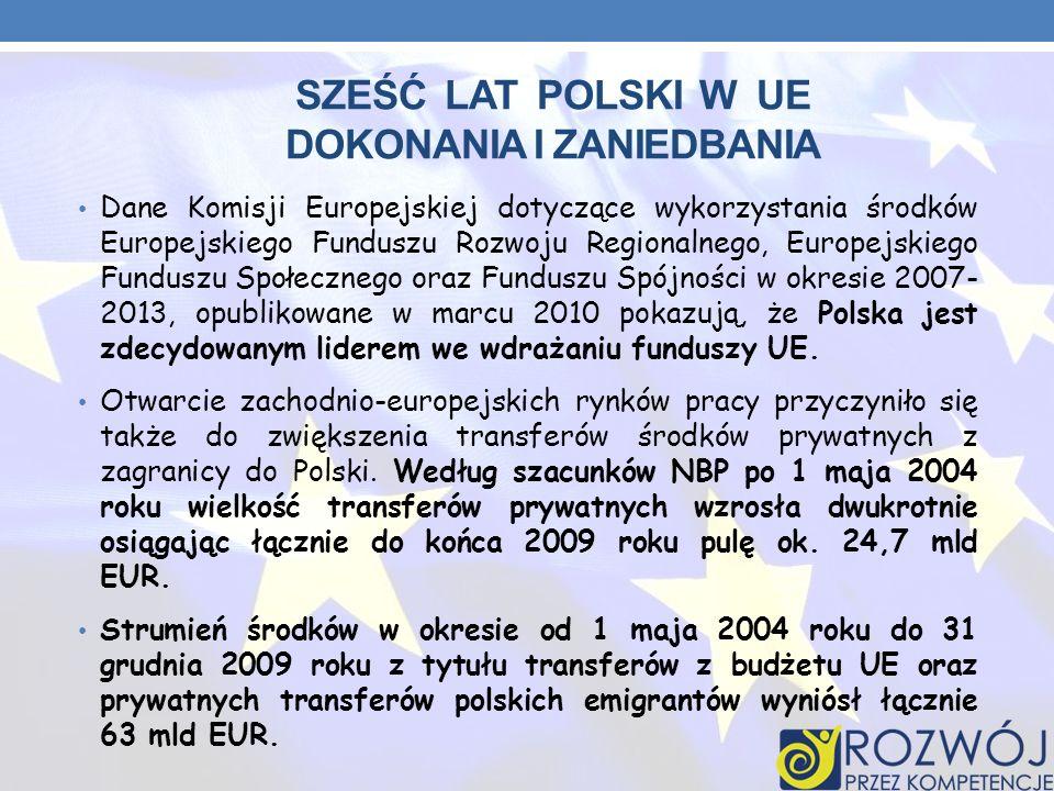 SZEŚĆ LAT POLSKI W UE DOKONANIA I ZANIEDBANIA Dane Komisji Europejskiej dotyczące wykorzystania środków Europejskiego Funduszu Rozwoju Regionalnego, E