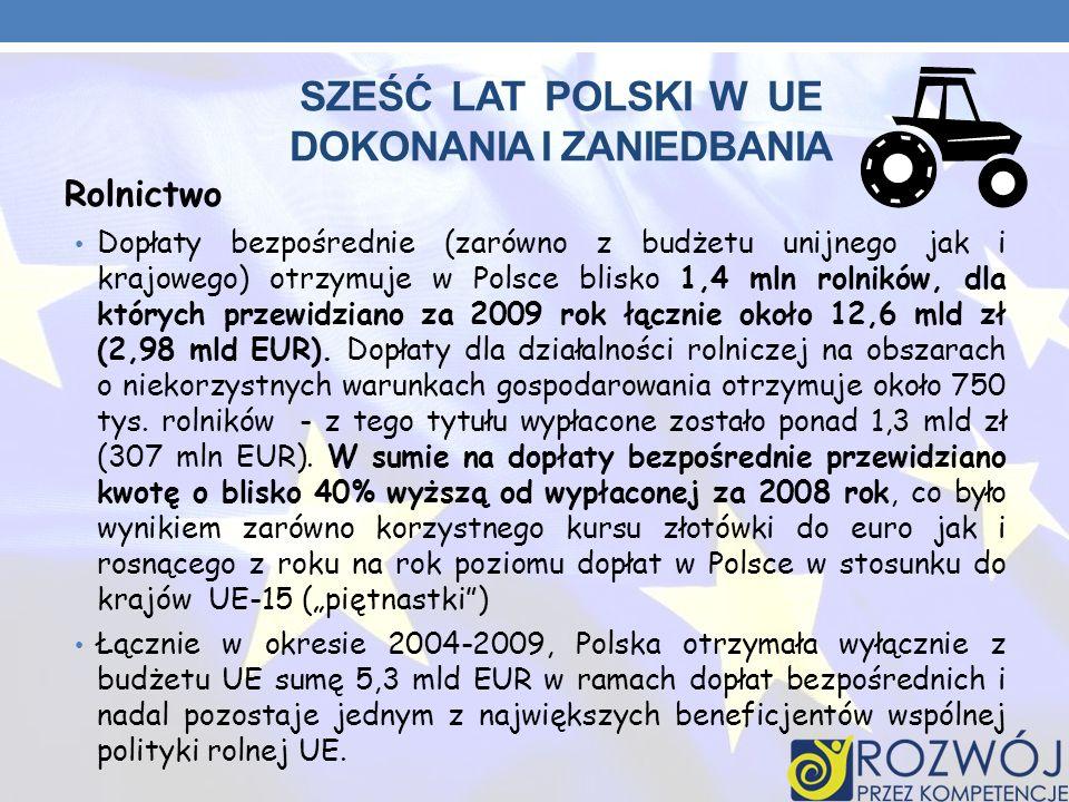 SZEŚĆ LAT POLSKI W UE DOKONANIA I ZANIEDBANIA Rolnictwo Dopłaty bezpośrednie (zarówno z budżetu unijnego jak i krajowego) otrzymuje w Polsce blisko 1,