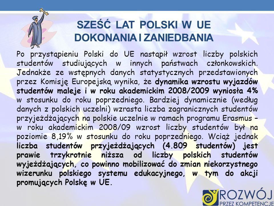 SZEŚĆ LAT POLSKI W UE DOKONANIA I ZANIEDBANIA Po przystąpieniu Polski do UE nastąpił wzrost liczby polskich studentów studiujących w innych państwach