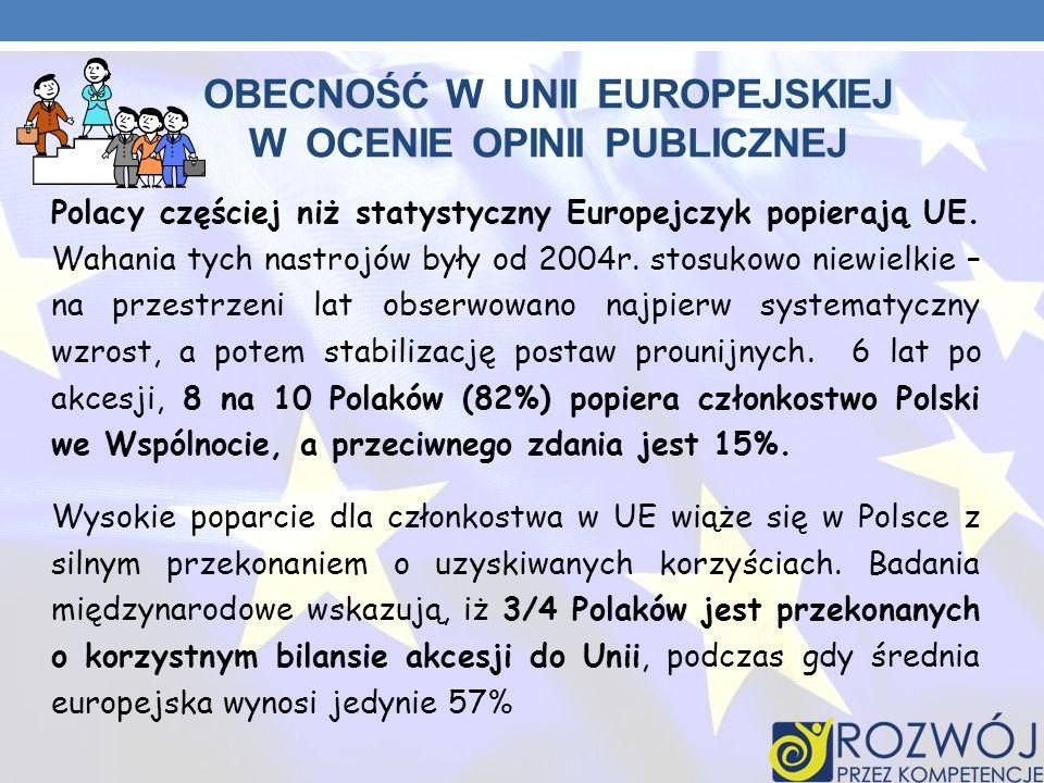 OBECNOŚĆ W UNII EUROPEJSKIEJ W OCENIE OPINII PUBLICZNEJ Polacy częściej niż statystyczny Europejczyk popierają UE. Wahania tych nastrojów były od 2004