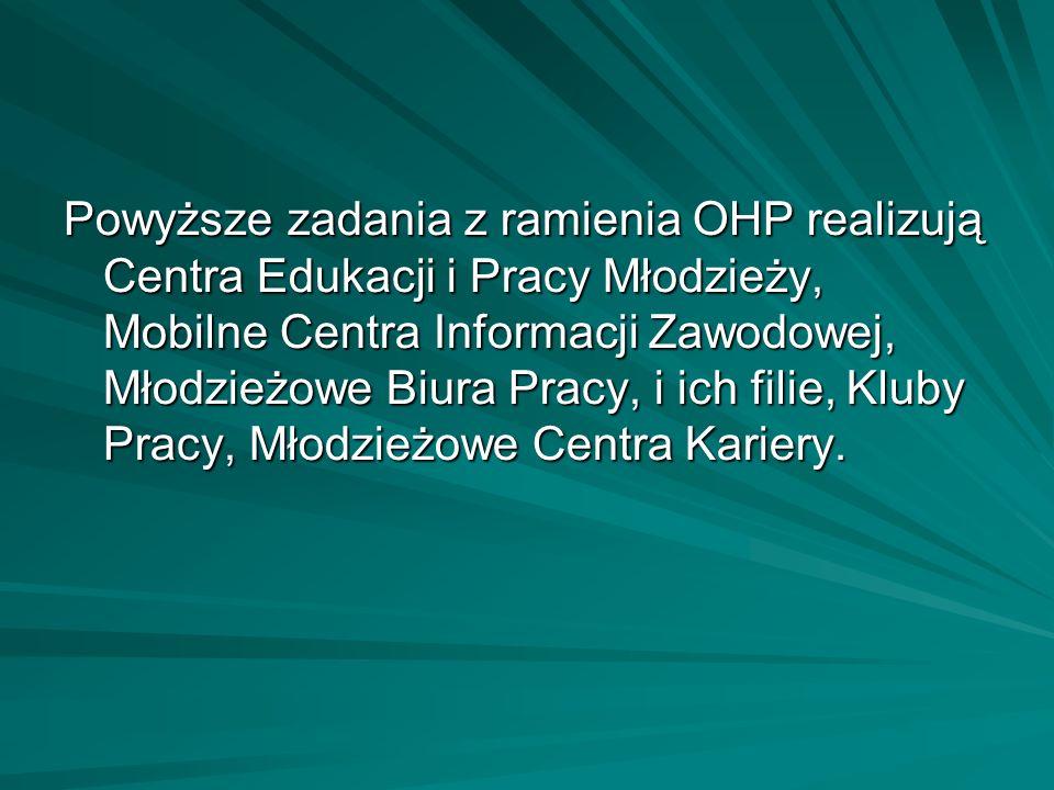 Powyższe zadania z ramienia OHP realizują Centra Edukacji i Pracy Młodzieży, Mobilne Centra Informacji Zawodowej, Młodzieżowe Biura Pracy, i ich filie