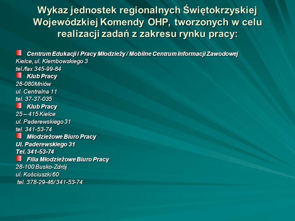 Wykaz jednostek regionalnych Świętokrzyskiej Wojewódzkiej Komendy OHP, tworzonych w celu realizacji zadań z zakresu rynku pracy: Centrum Edukacji i Pr