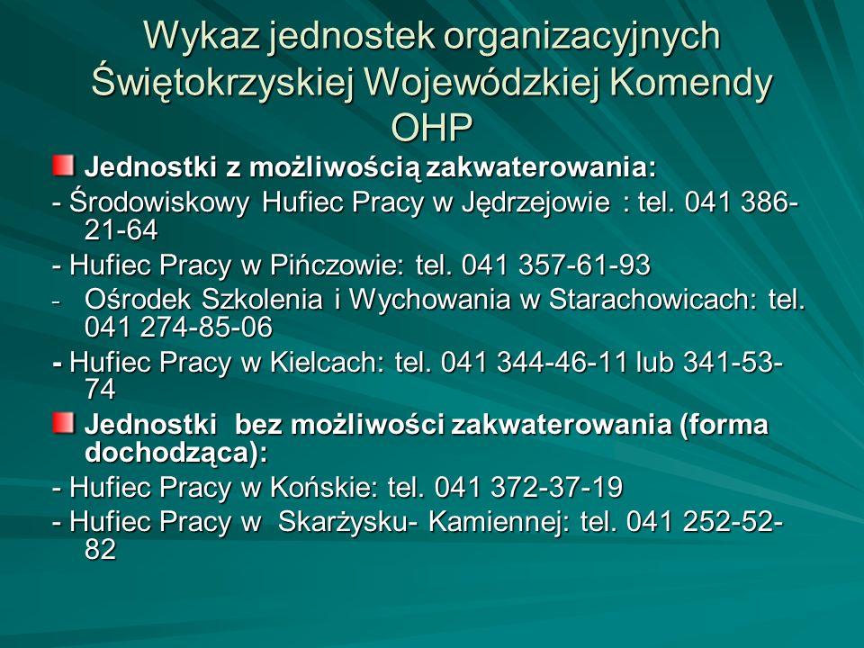 Wykaz jednostek organizacyjnych Świętokrzyskiej Wojewódzkiej Komendy OHP Jednostki z możliwością zakwaterowania: - Środowiskowy Hufiec Pracy w Jędrzej
