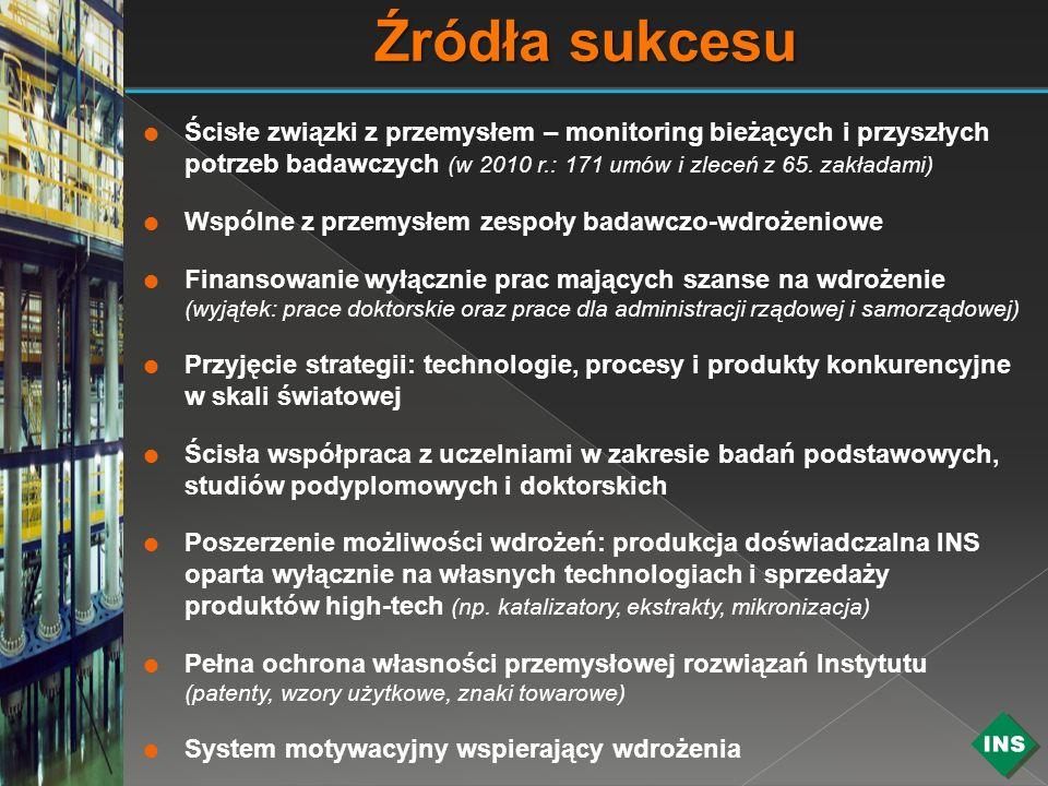 Ścisłe związki z przemysłem – monitoring bieżących i przyszłych potrzeb badawczych (w 2010 r.: 171 umów i zleceń z 65. zakładami) Wspólne z przemysłem