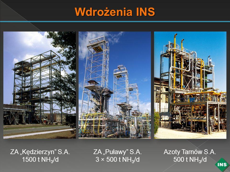 ZA Puławy S.A. 3 × 500 t NH 3 /d Azoty Tarnów S.A. 500 t NH 3 /d ZA Kędzierzyn S.A. 1500 t NH 3 /d Wdrożenia INS
