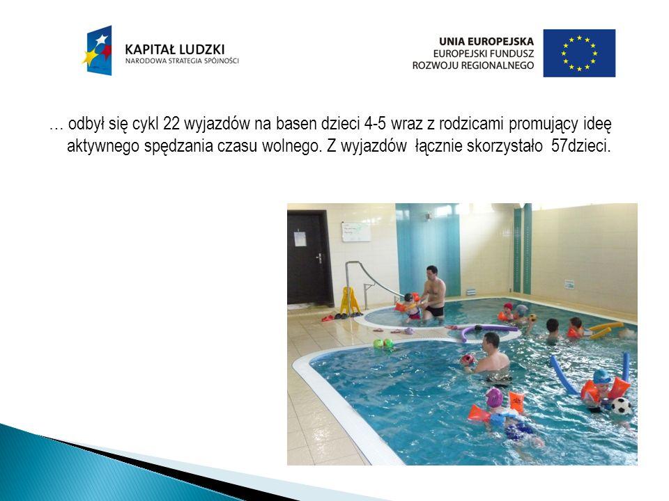 … odbył się cykl 22 wyjazdów na basen dzieci 4-5 wraz z rodzicami promujący ideę aktywnego spędzania czasu wolnego.