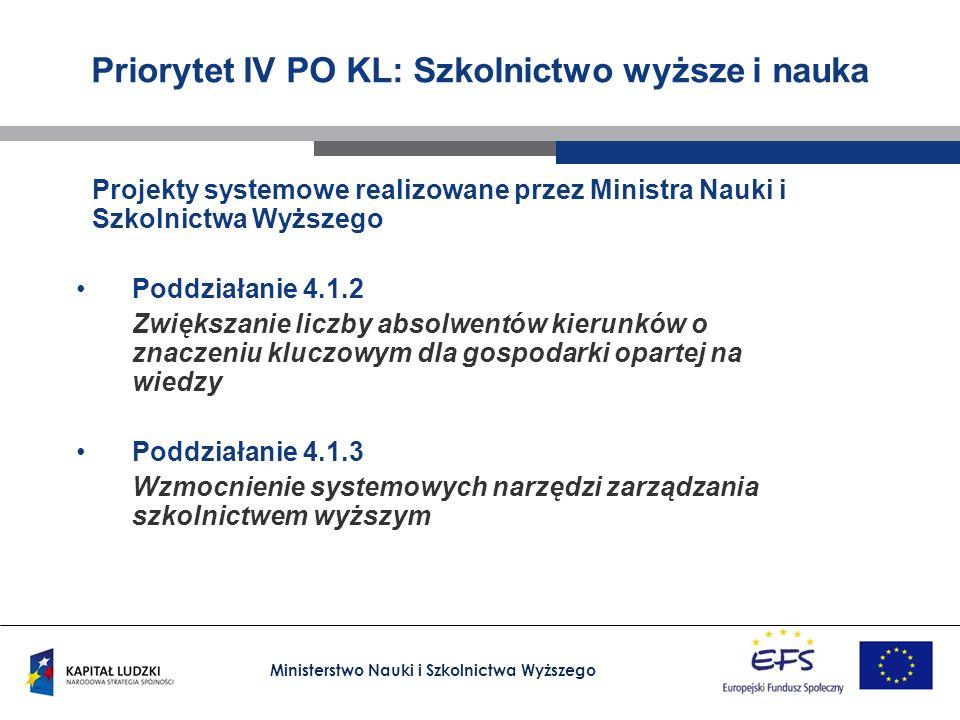 Ministerstwo Nauki i Szkolnictwa Wyższego Modele zarządzania uczelnią cd.