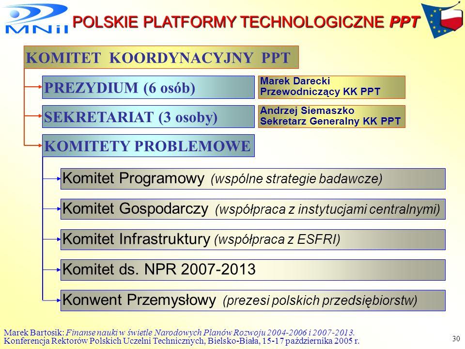 Marek Bartosik: Finanse nauki w świetle Narodowych Planów Rozwoju 2004-2006 i 2007-2013. Konferencja Rektorów Polskich Uczelni Technicznych, Bielsko-B