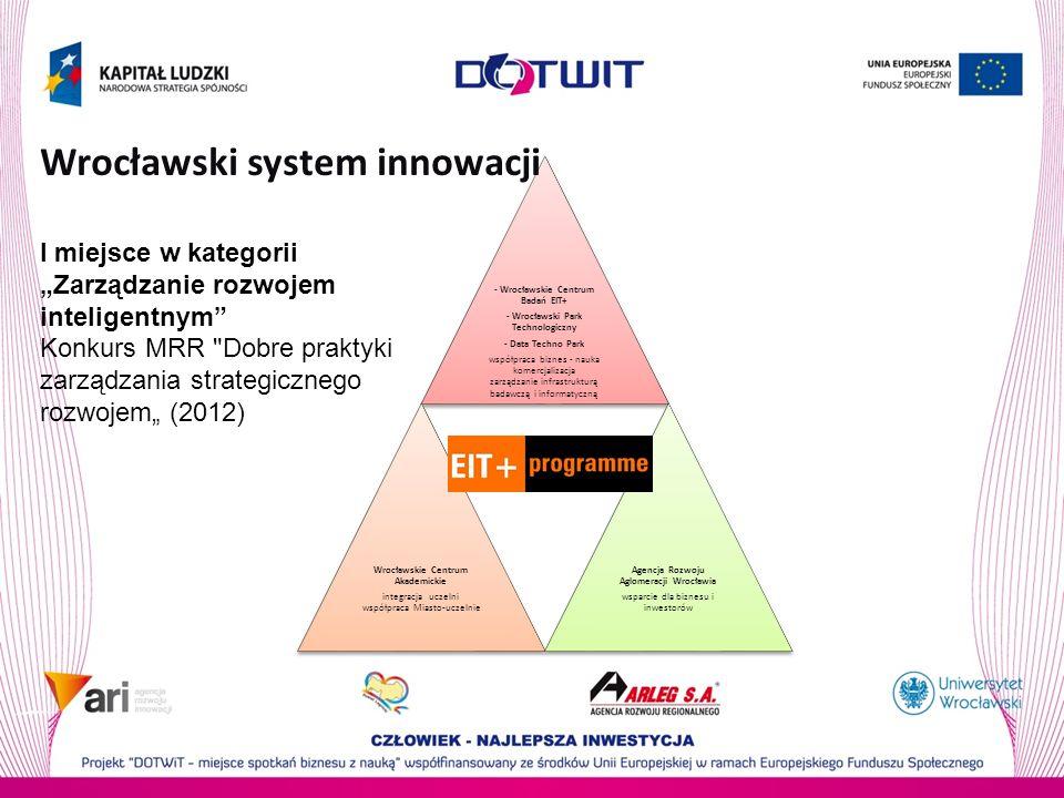 - Wrocławskie Centrum Badań EIT+ - Wrocławski Park Technologiczny - Data Techno Park współpraca biznes - nauka komercjalizacja zarządzanie infrastrukt