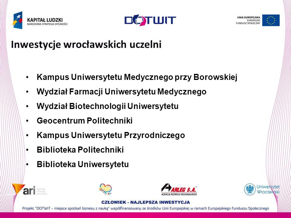Inwestycje wrocławskich uczelni Kampus Uniwersytetu Medycznego przy Borowskiej Wydział Farmacji Uniwersytetu Medycznego Wydział Biotechnologii Uniwers