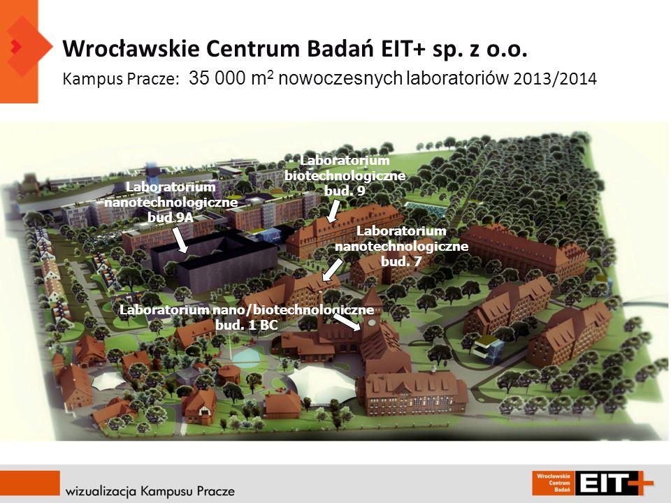 13 Wrocławskie Centrum Badań EIT+ sp. z o.o. Kampus Pracze: 35 000 m 2 nowoczesnych laboratoriów 2013/2014 Laboratorium nanotechnologiczne bud 9A Labo