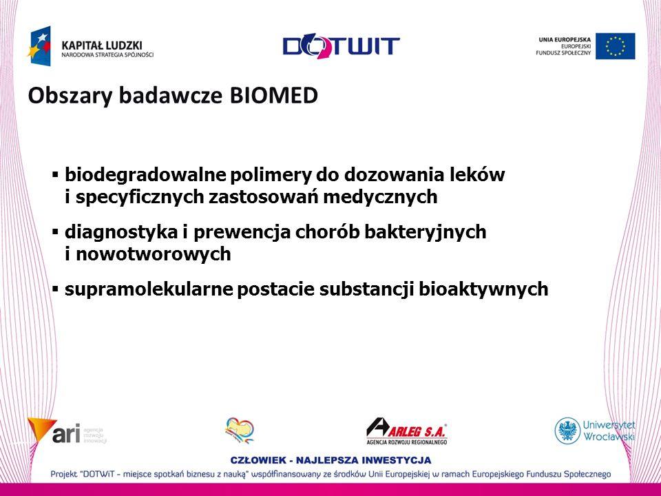 Obszary badawcze BIOMED biodegradowalne polimery do dozowania leków i specyficznych zastosowań medycznych diagnostyka i prewencja chorób bakteryjnych i nowotworowych supramolekularne postacie substancji bioaktywnych