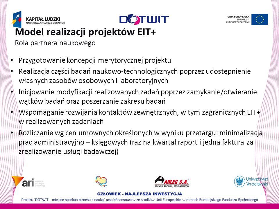 Model realizacji projektów EIT+ Rola partnera naukowego Przygotowanie koncepcji merytorycznej projektu Realizacja części badań naukowo-technologicznych poprzez udostępnienie własnych zasobów osobowych i laboratoryjnych Inicjowanie modyfikacji realizowanych zadań poprzez zamykanie/otwieranie wątków badań oraz poszerzanie zakresu badań Wspomaganie rozwijania kontaktów zewnętrznych, w tym zagranicznych EIT+ w realizowanych zadaniach Rozliczanie wg cen umownych określonych w wyniku przetargu: minimalizacja prac administracyjno – księgowych (raz na kwartał raport i jedna faktura za zrealizowanie usługi badawczej)