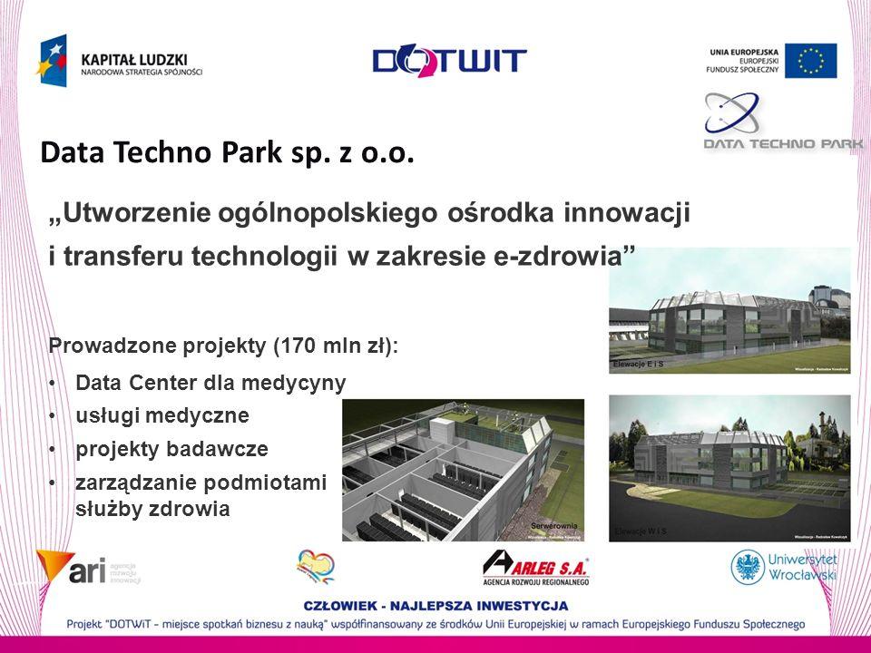 Utworzenie ogólnopolskiego ośrodka innowacji i transferu technologii w zakresie e-zdrowia Prowadzone projekty (170 mln zł): Data Center dla medycyny usługi medyczne projekty badawcze zarządzanie podmiotami służby zdrowia Data Techno Park sp.
