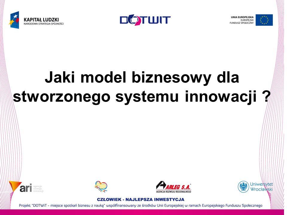 Jaki model biznesowy dla stworzonego systemu innowacji ?