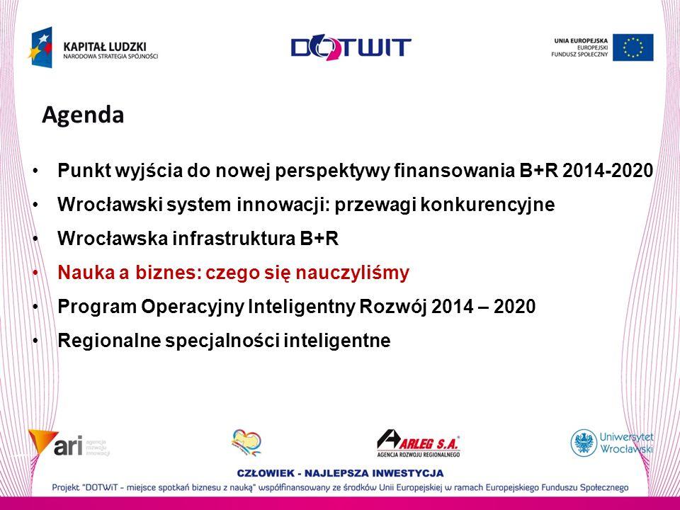 Agenda Punkt wyjścia do nowej perspektywy finansowania B+R 2014-2020 Wrocławski system innowacji: przewagi konkurencyjne Wrocławska infrastruktura B+R Nauka a biznes: czego się nauczyliśmy Program Operacyjny Inteligentny Rozwój 2014 – 2020 Regionalne specjalności inteligentne