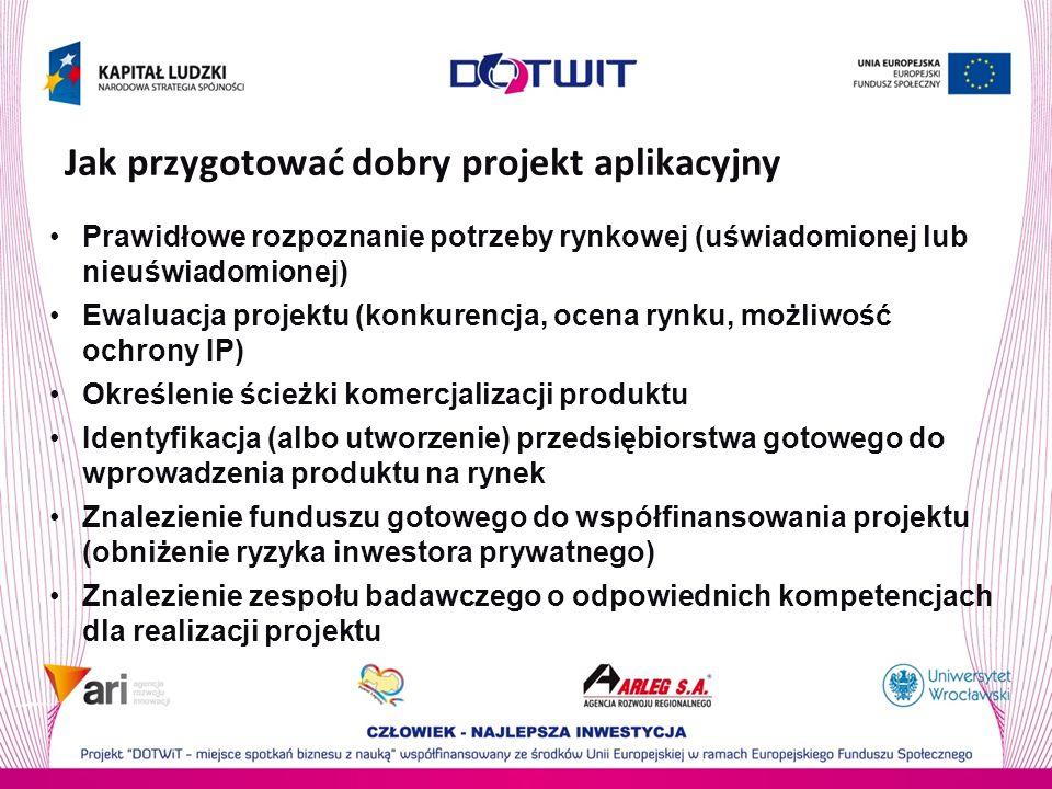 Jak przygotować dobry projekt aplikacyjny Prawidłowe rozpoznanie potrzeby rynkowej (uświadomionej lub nieuświadomionej) Ewaluacja projektu (konkurencj