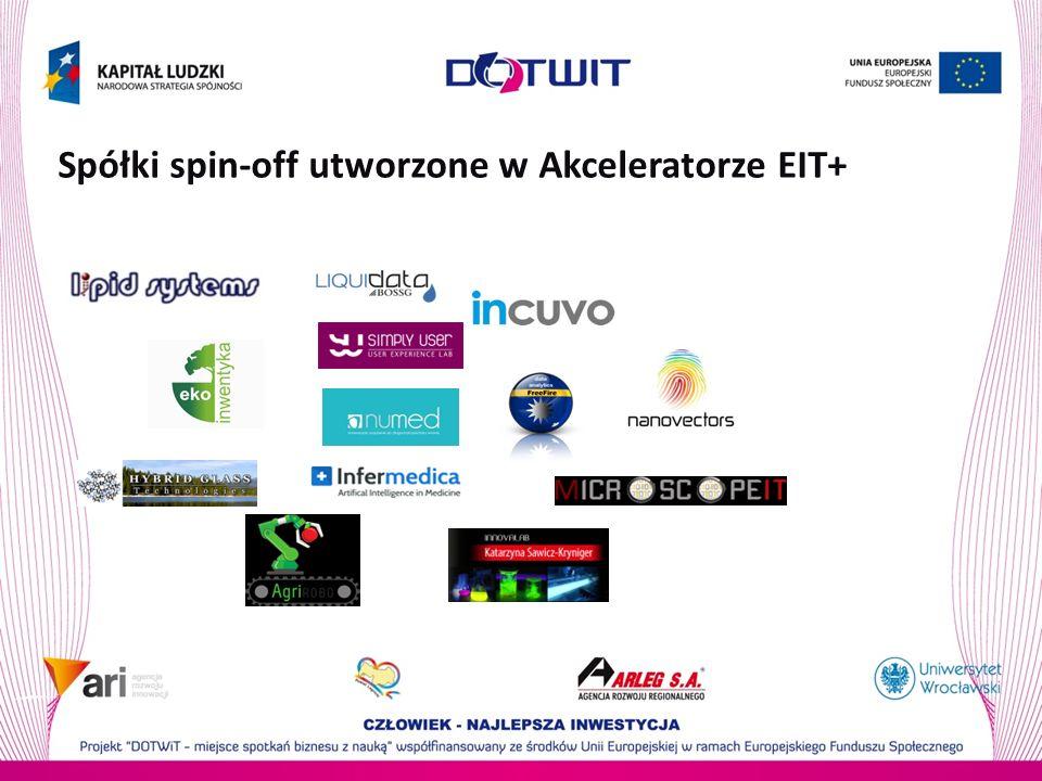 Spółki spin-off utworzone w Akceleratorze EIT+