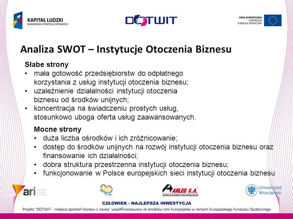 Analiza SWOT – Instytucje Otoczenia Biznesu Słabe strony mała gotowość przedsiębiorstw do odpłatnego korzystania z usług instytucji otoczenia biznesu; uzależnienie działalności instytucji otoczenia biznesu od środków unijnych; koncentracja na świadczeniu prostych usług, stosunkowo uboga oferta usług zaawansowanych.