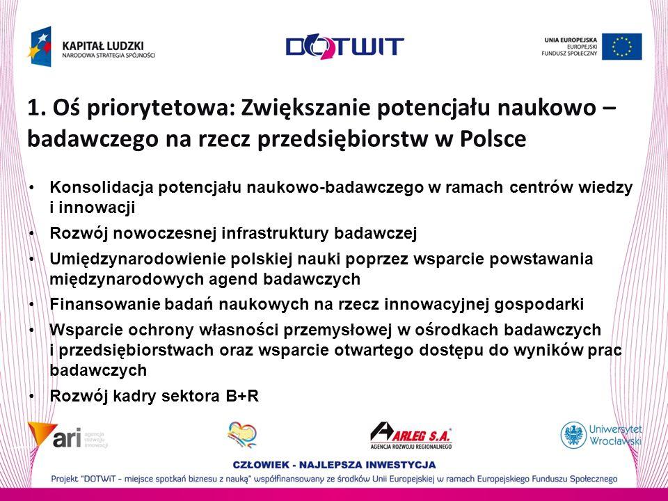 1. Oś priorytetowa: Zwiększanie potencjału naukowo – badawczego na rzecz przedsiębiorstw w Polsce Konsolidacja potencjału naukowo-badawczego w ramach