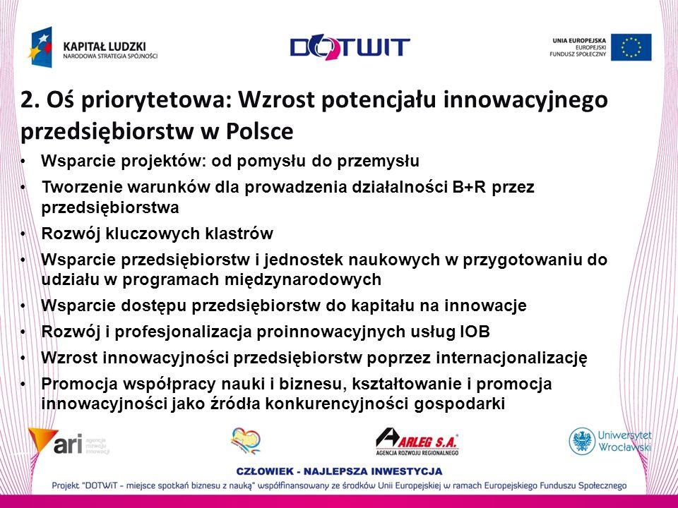 2. Oś priorytetowa: Wzrost potencjału innowacyjnego przedsiębiorstw w Polsce Wsparcie projektów: od pomysłu do przemysłu Tworzenie warunków dla prowad