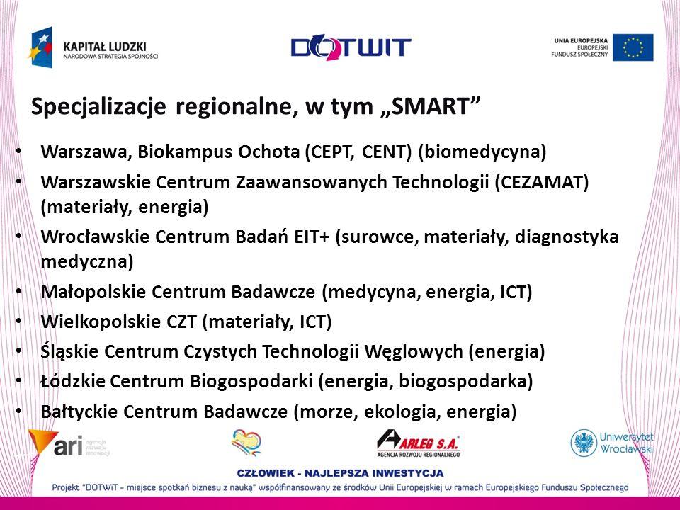 Warszawa, Biokampus Ochota (CEPT, CENT) (biomedycyna) Warszawskie Centrum Zaawansowanych Technologii (CEZAMAT) (materiały, energia) Wrocławskie Centru