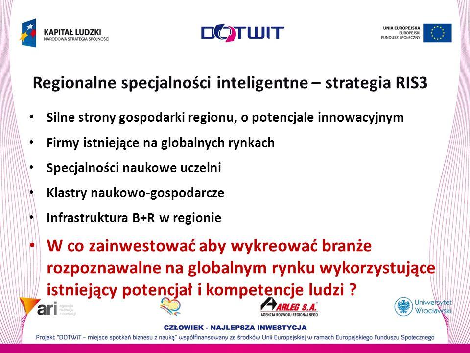 Regionalne specjalności inteligentne – strategia RIS3 Silne strony gospodarki regionu, o potencjale innowacyjnym Firmy istniejące na globalnych rynkach Specjalności naukowe uczelni Klastry naukowo-gospodarcze Infrastruktura B+R w regionie W co zainwestować aby wykreować branże rozpoznawalne na globalnym rynku wykorzystujące istniejący potencjał i kompetencje ludzi ?