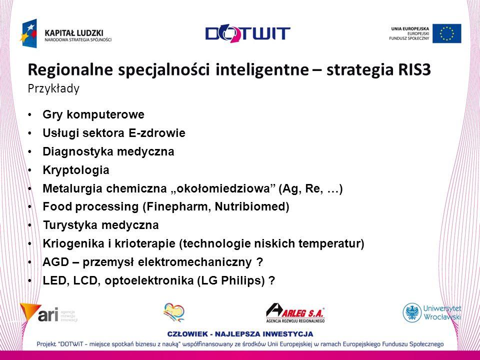 Regionalne specjalności inteligentne – strategia RIS3 Przykłady Gry komputerowe Usługi sektora E-zdrowie Diagnostyka medyczna Kryptologia Metalurgia c
