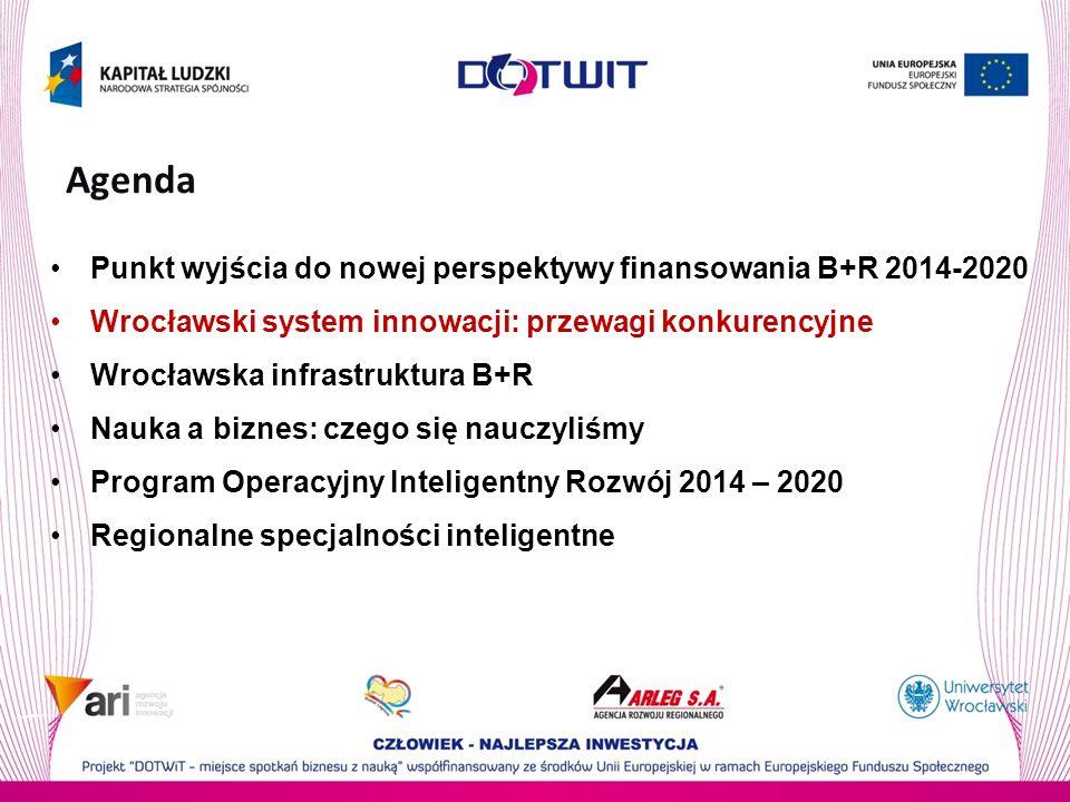 Agenda Punkt wyjścia do nowej perspektywy finansowania B+R 2014-2020 Wrocławski system innowacji: przewagi konkurencyjne Wrocławska infrastruktura B+R