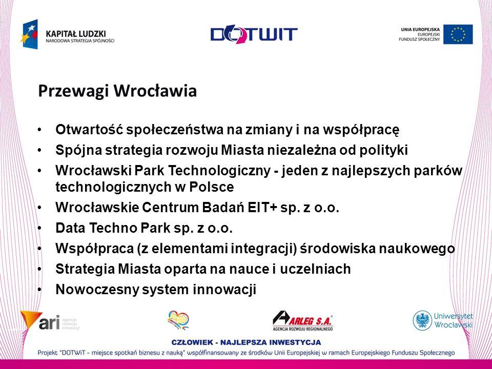 Przewagi Wrocławia Otwartość społeczeństwa na zmiany i na współpracę Spójna strategia rozwoju Miasta niezależna od polityki Wrocławski Park Technologiczny - jeden z najlepszych parków technologicznych w Polsce Wrocławskie Centrum Badań EIT+ sp.