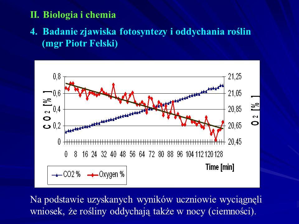 4. Badanie zjawiska fotosyntezy i oddychania roślin (mgr Piotr Felski) II. Biologia i chemia Na podstawie uzyskanych wyników uczniowie wyciągnęli wnio