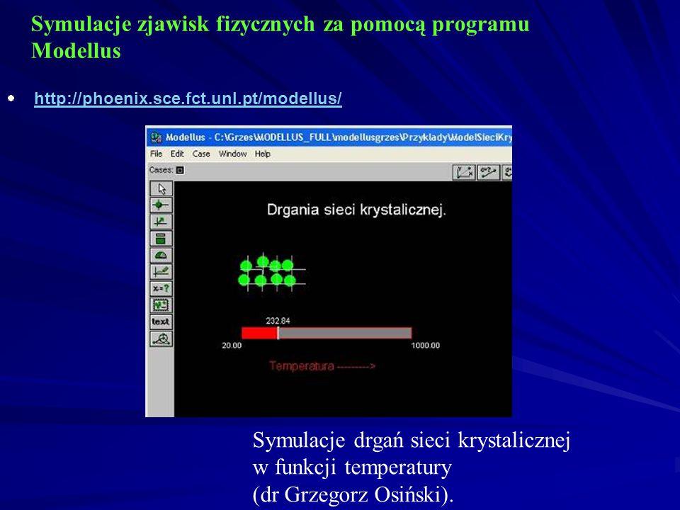 Symulacje zjawisk fizycznych za pomocą programu Modellus http://phoenix.sce.fct.unl.pt/modellus/ Symulacje drgań sieci krystalicznej w funkcji temperatury (dr Grzegorz Osiński).