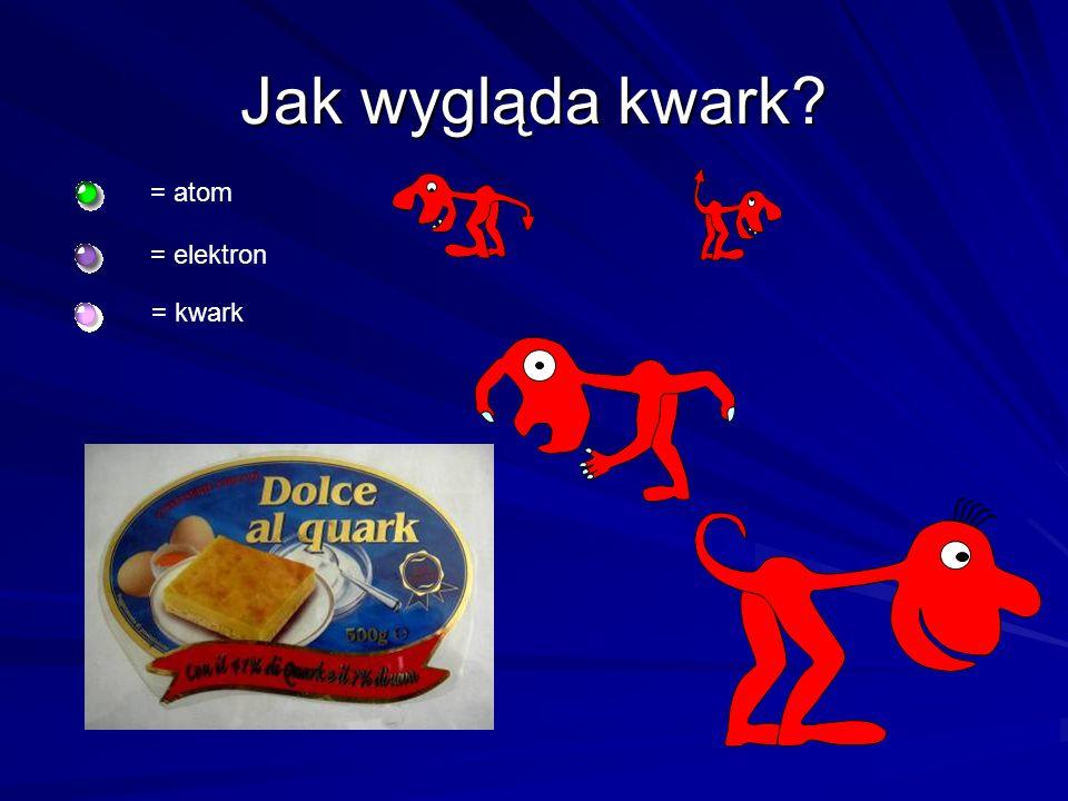 Jak wygląda kwark? = elektron = atom = kwark