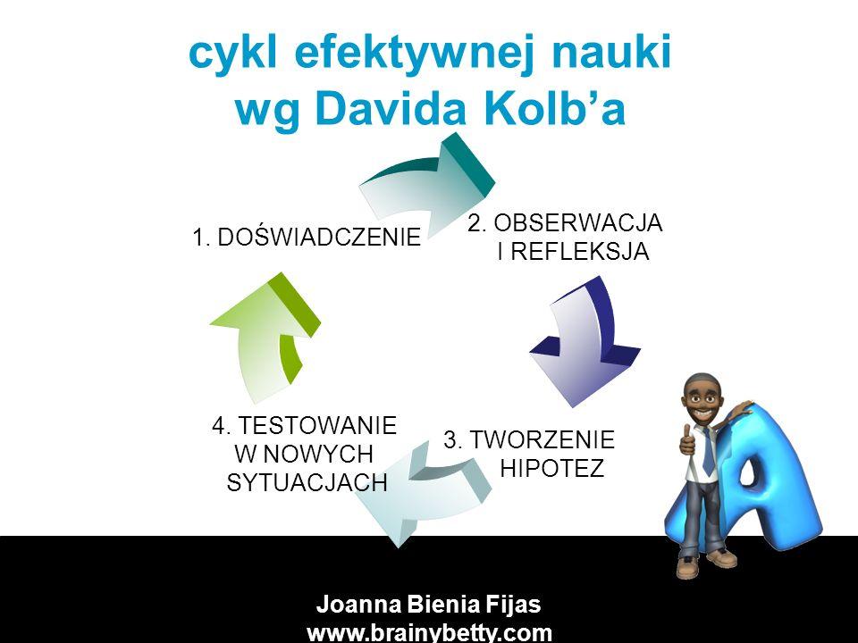 Joanna Bienia Fijas www.brainybetty.com cykl efektywnej nauki wg Davida Kolba 2.