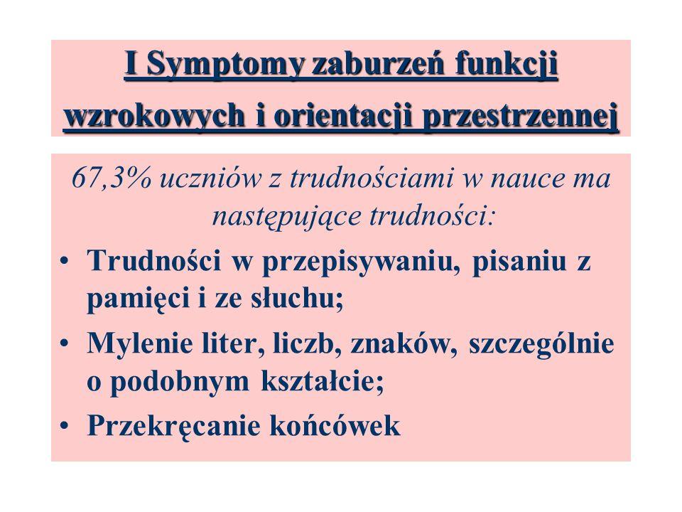 Symptomy: 1.Symptomy zaburzeń funkcji wzrokowych i orientacji przestrzennej. 2.Symptomy zaburzeń funkcji ruchowej. 3.Symptomy zaburzeń funkcji słuchow